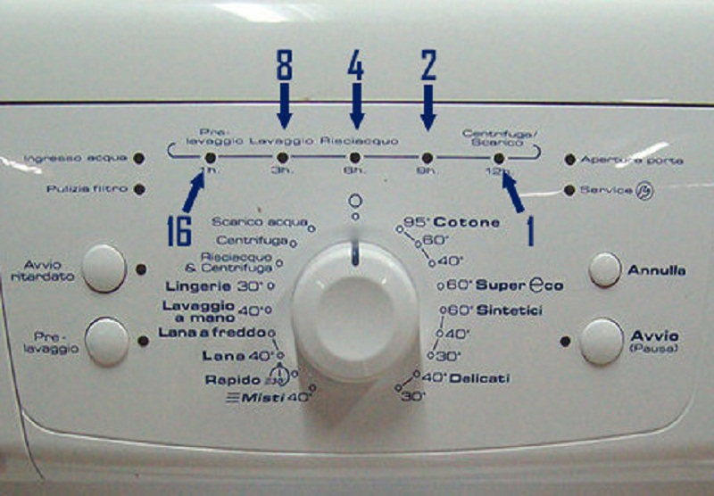 errori-lavatrici-whirlpool-led