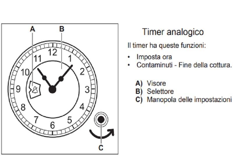 riparazione-assistenza-saronno-varese-como-milano-monza-brianza-forno-rex-fmrs-timer