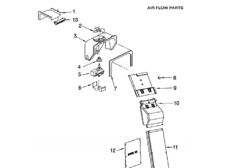 riparazione-assistenza-saronno-varese-como-milano-monza-brianza-frigorifero-ariston-fan