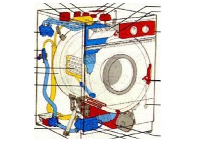 riparazione-assistenza-saronno-varese-como-milano-monza-brianza-lavatrice-spaccato