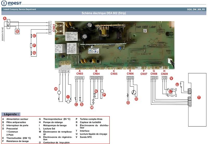 riparazione-assistenza-saronno-varese-como-milano-monza-brianza-lavastoviglie-indesit-dif-schema